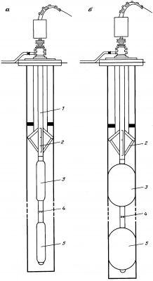 схема внутрискваженного оборудования с двойным пакером